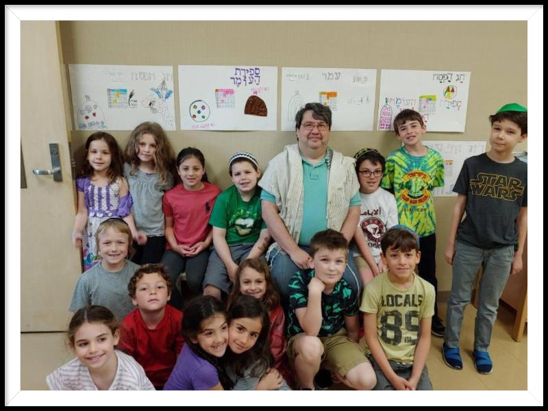 Making a Mitzvah Fun! By: Frumie Posner